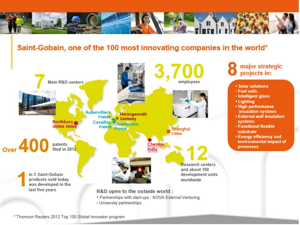 Saint Gobain Global