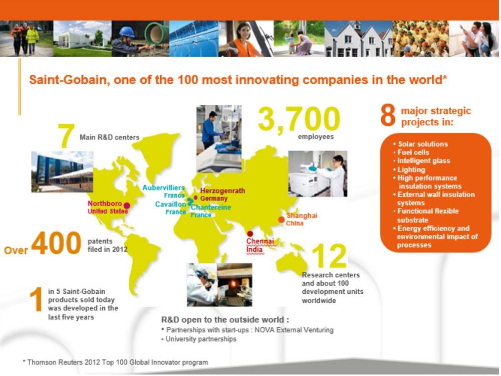 Saint Gobain Global